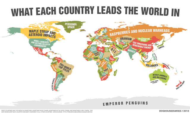 country-infographic